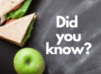 Did you know? on a blackboard background with a sandwich and apple